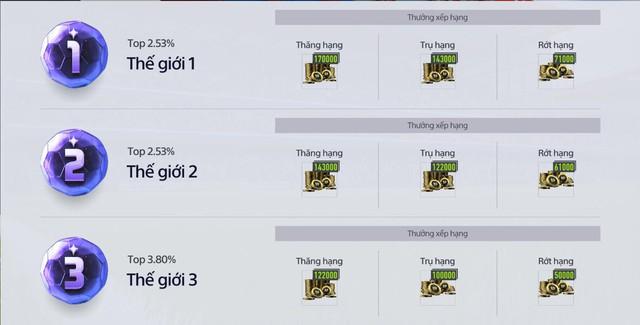 FIFA Online 4 tung big update tháng 9, cho phép 6 người vào đá cùng một trận siêu vui - Ảnh 7.