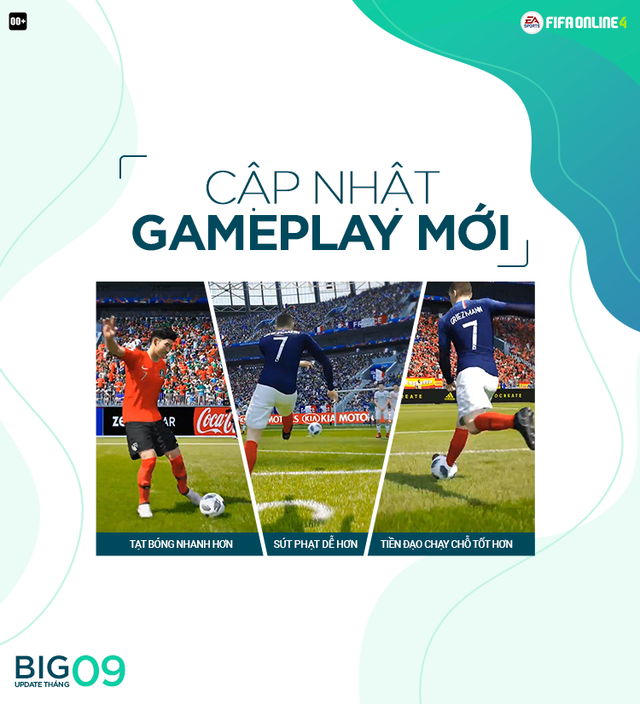 FIFA Online 4 tung big update tháng 9, cho phép 6 người vào đá cùng một trận siêu vui - Ảnh 8.