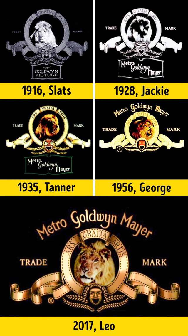 10 sự thật thú vị xung quanh logo của các hãng phim nổi tiếng Hollywood - Ảnh 3.