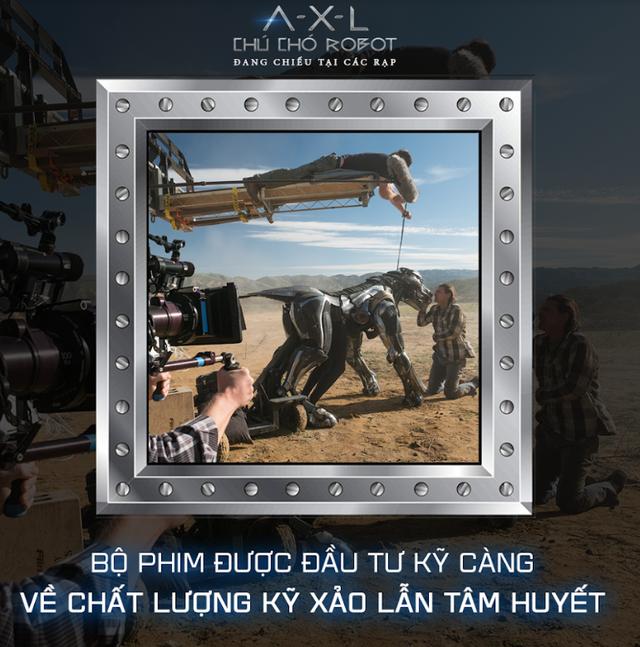 1001 lý do tại sao bạn không nên bỏ lỡ A-X-L Chú Chó Robot - Ảnh 4.
