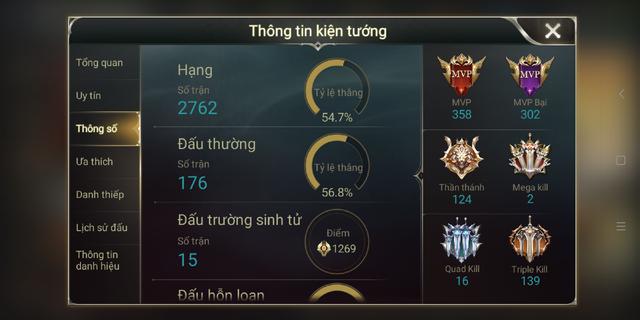 Liên Quân Mobile: Buff sao tràn lan ở rank Thách Đấu mùa 9, Tencent đã sáng mắt? - Ảnh 5.