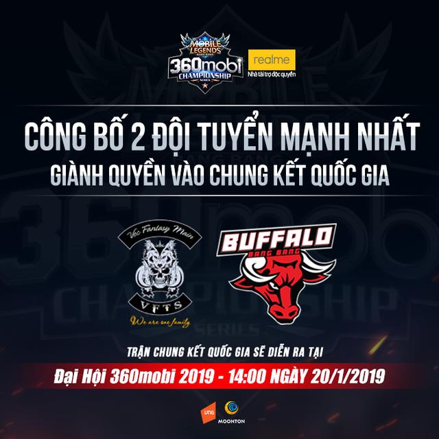 VEC Fantasy Main và Buffalo Esports tiến bước vào chung kết giải 360mobi Championship Series - Ảnh 1.