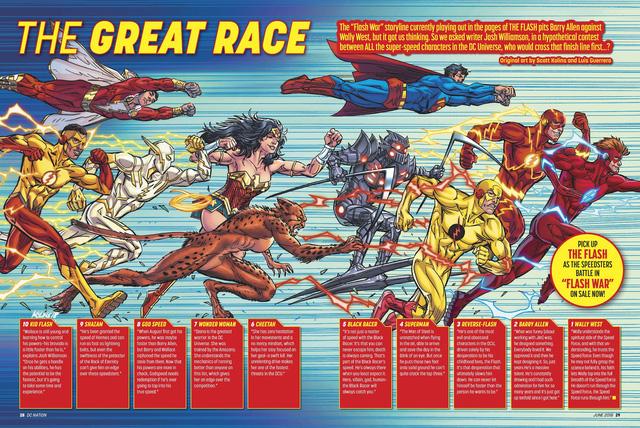 The Flash Wally West chính thức trở thành kẻ nhanh nhất ĐA VŨ TRỤ DC - Ảnh 6.