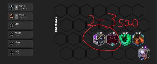 Đấu Trường Chân Lý: Khám phá đội hình Hộ Vệ/Điện - Đội hình siêu phòng ngự khiến đối phương tự hủy - Ảnh 3.