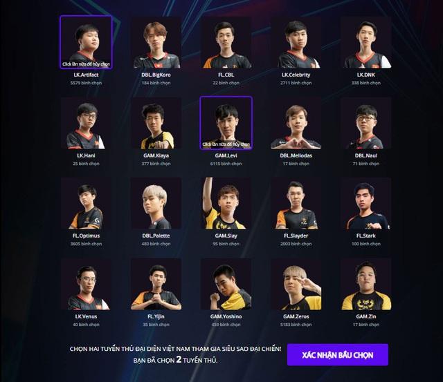 Cổng bình chọn All-Star Việt Nam chính thức mở cửa, Artifact, Levi và Zeros cạnh tranh ngôi vị dẫn đầu - Ảnh 2.