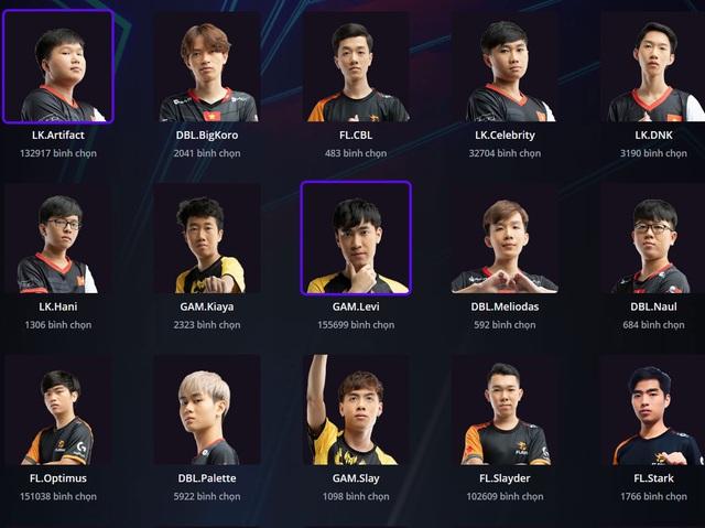 LMHT: Optimus bứt tốc kinh hoàng, sáng cửa đại diện LMHT Việt Nam dự All-Star 2019 - Ảnh 2.