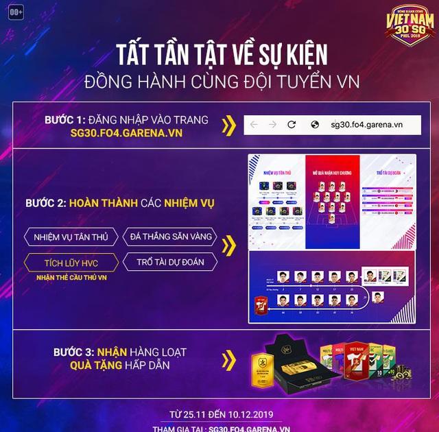 Lần đầu tiên FIFA Online 4 chơi lớn tặng miễn phí cầu thủ Việt Nam cho tất cả game thủ đồng hành cùng đội tuyển Việt Nam tại SEA Games 30 - Ảnh 5.