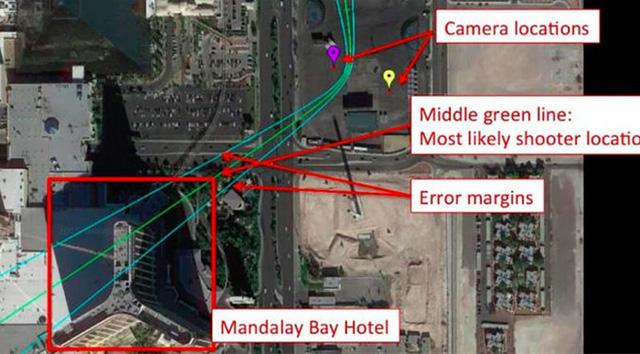 Đã có thể phân tích video từ smartphone để tìm ra vị trí của một tên bắn tỉa gần đó - Ảnh 2.