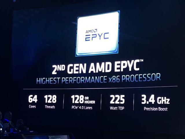 AMD, kẻ luôn nằm chiếu dưới, đang trở thành một thế lực đe dọa cả Intel và Nvidia - Ảnh 2.
