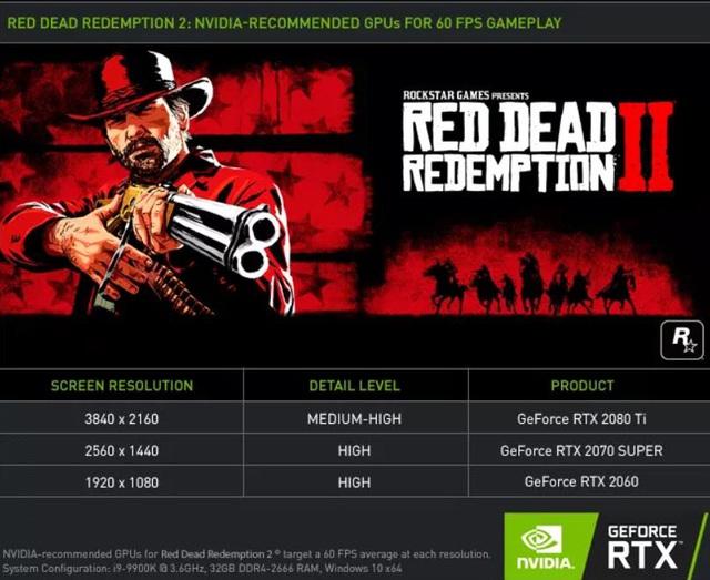 Red Dead Redemption 2 đã ra mắt trên PC, tuy nhiên game thủ nghèo khó lòng chơi nổi - Ảnh 3.