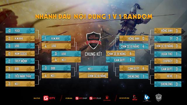 Toàn bộ lịch thi đấu giải AoE Việt Nam Open 2019, nơi Chim Sẻ Đi Nắng tiếp tục khoác áo GameTV - Ảnh 3.