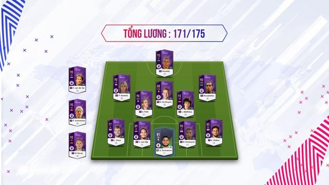 CẬP NHẬT ÁO ĐẤU CHO MÙA GIẢI MỚI Fifa Online 4 Tong-luong-1573273948714613139153