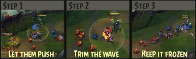 LMHT: 5 điều người chơi nên thực hiện để lật kèo khi bị thọt ở đường trên - Ảnh 2.