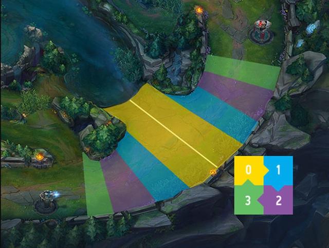 LMHT: 5 điều người chơi nên thực hiện để lật kèo khi bị thọt ở đường trên - Ảnh 3.