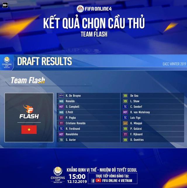 Bóng đá Việt Nam thắng lớn, và sẽ tiếp tục giành vinh quang tại giải thể thao điện tử FIFA Online 4 Châu Á tại Hàn Quốc tháng 12 này - Ảnh 3.