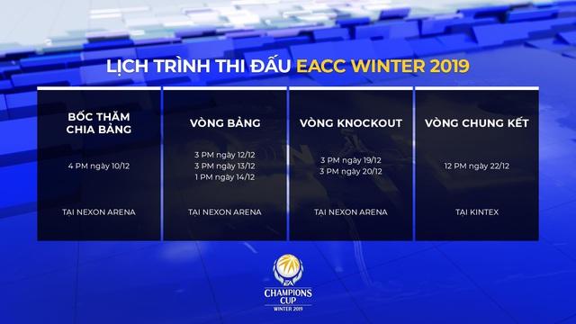 Bóng đá Việt Nam thắng lớn, và sẽ tiếp tục giành vinh quang tại giải thể thao điện tử FIFA Online 4 Châu Á tại Hàn Quốc tháng 12 này - Ảnh 6.