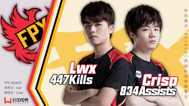 Đây chính là lý do khiến gần một nửa đội tuyển của LPL khao khát sở hữu SofM - Ảnh 2.