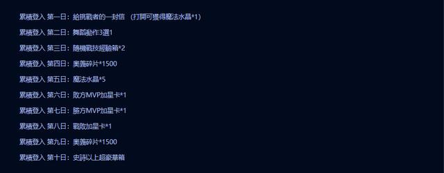 Liên Quân Mobile: Garena TW khẳng định skin bậc SS chỉ rớt ngẫu nhiên, game thủ đừng tưởng bở - Ảnh 2.