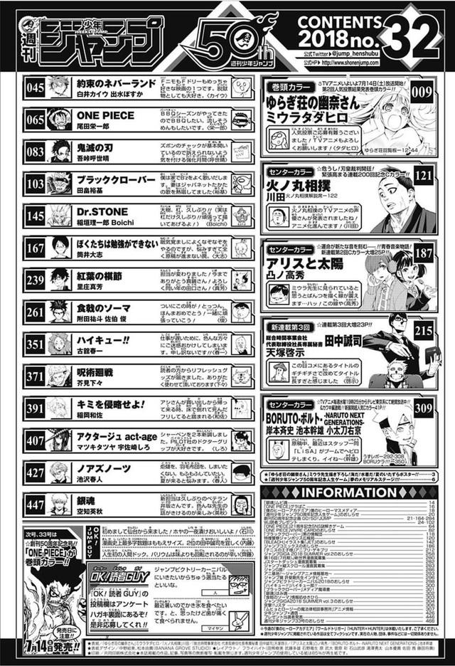 Nhìn lại chặng đường 3 năm trước của Kimetsu no Yaiba, liệu có phải tất cả danh tiếng của bộ truyện này đều chỉ nhờ vào anime? - Ảnh 11.