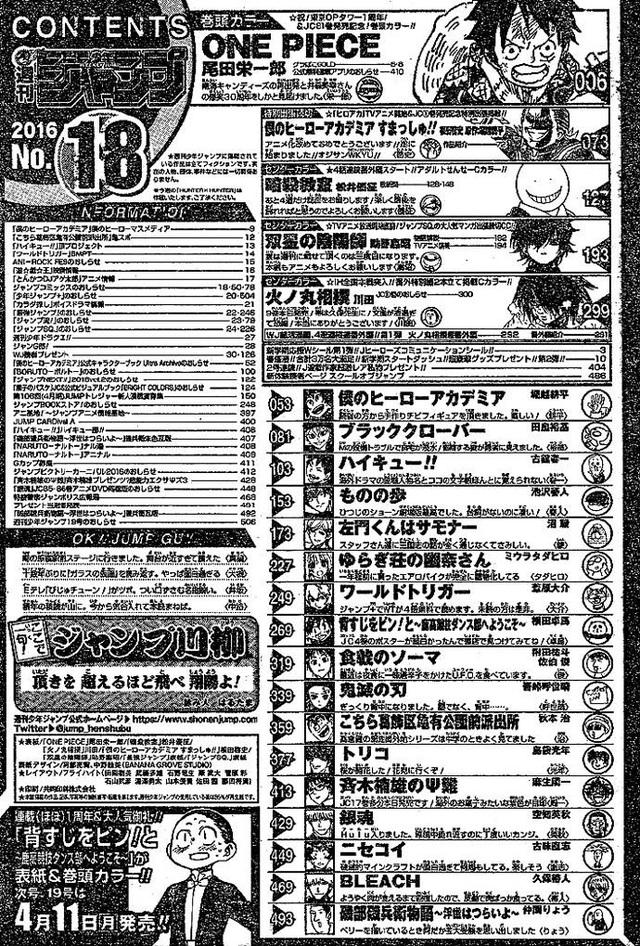 Nhìn lại chặng đường 3 năm trước của Kimetsu no Yaiba, liệu có phải tất cả danh tiếng của bộ truyện này đều chỉ nhờ vào anime? - Ảnh 3.