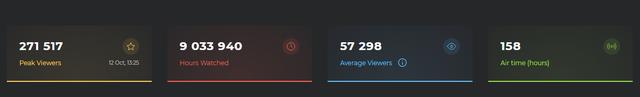 MARVEL Super War đã có 200 nghìn người chơi, nhưng vẫn thua xa Liên Quân Mobile - Ảnh 5.