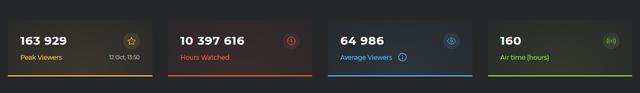 MARVEL Super War đã có 200 nghìn người chơi, nhưng vẫn thua xa Liên Quân Mobile - Ảnh 6.
