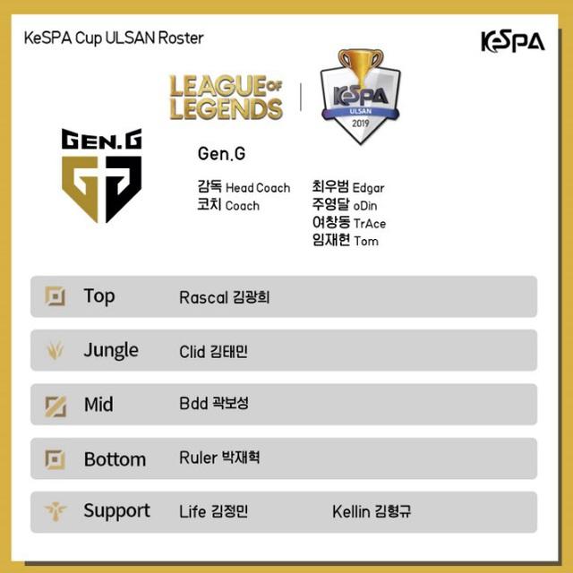 Không có gì ngoài tiền, Sếp T1 và Gen.G chi đậm mua bản quyền phát sóng KeSPA Cup tặng fan quốc tế - Ảnh 2.