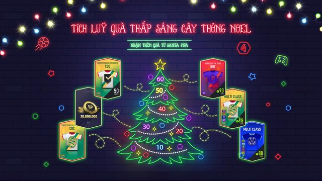 Santa FIFA trở lại trong FIFA Online 4 mang theo hàng loạt sự kiện hấp dẫn - Ảnh 5.