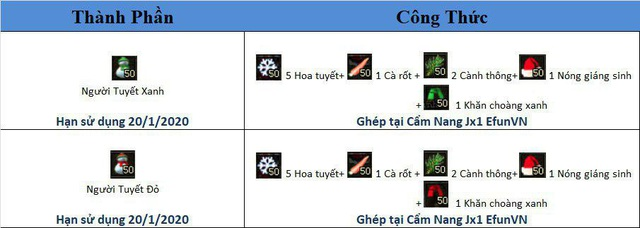 Game thủ JX1 Huyền Thoại Võ Lâm ấm lòng đêm Giáng Sinh với hàng ngàn quà tặng - Ảnh 7.