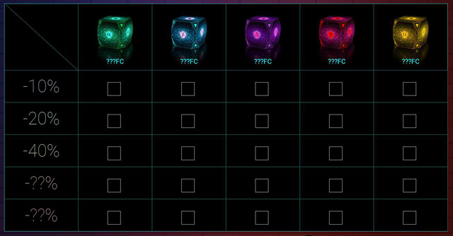 The Matrix - Ma trận của FIFA Online 4 vẫn tạo ra một sức hút khó cưỡng Qua-tich-luy2-3-15772000513671442772359