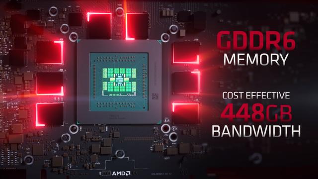 Tin buồn: Năm 2020 tới VGA sẽ tăng giá hàng loạt - Ảnh 4.