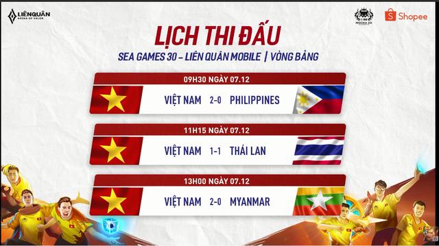 Liên Quân Mobile: Hủy diệt Phillippines và Myanmar chỉ sau 8 - 10 phút, tự hào quá Việt Nam ơi! - Ảnh 3.