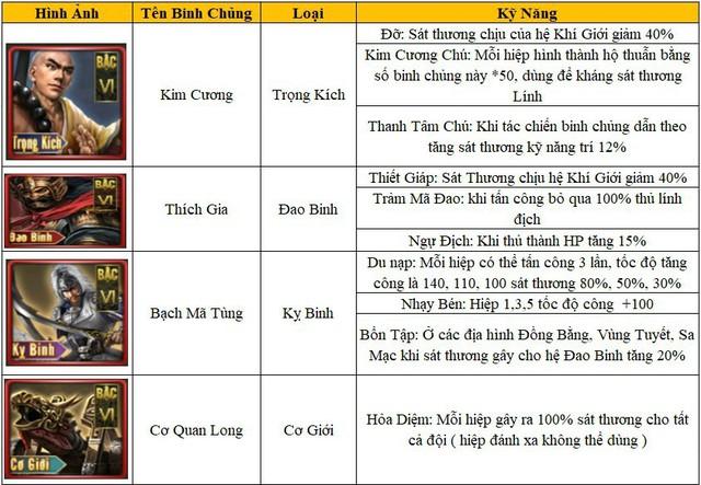 Tần Thủy Hoàng xuất thế, Season 2 Long Đồ Bá Nghiệp – Chinh Phạt Thần Châu chính thức khởi tranh - Ảnh 5.