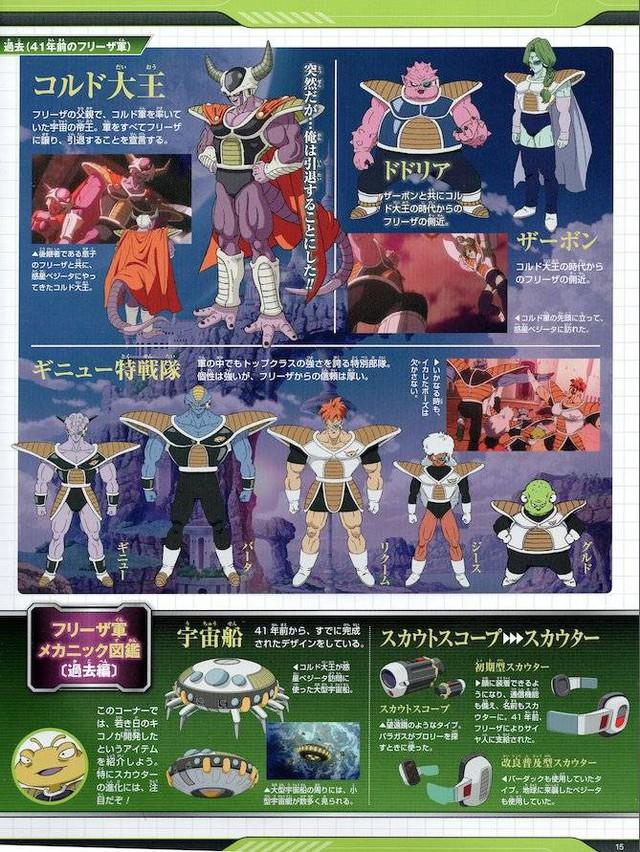 Hé lộ toàn bộ thiết kế chi tiết của dàn nhân vật từ chính đến phụ trong Dragon Ball Super: Broly - Ảnh 3.