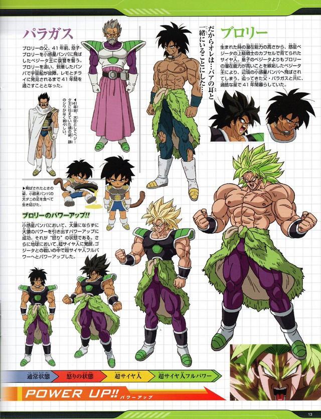Hé lộ toàn bộ thiết kế chi tiết của dàn nhân vật từ chính đến phụ trong Dragon Ball Super: Broly - Ảnh 5.