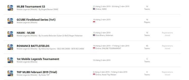 Thuyết âm mưu: Garena sợ Liên Quân Mobile Indonesia và MSP đóng cửa, đành cử FAPtv đi diễn - Ảnh 4.
