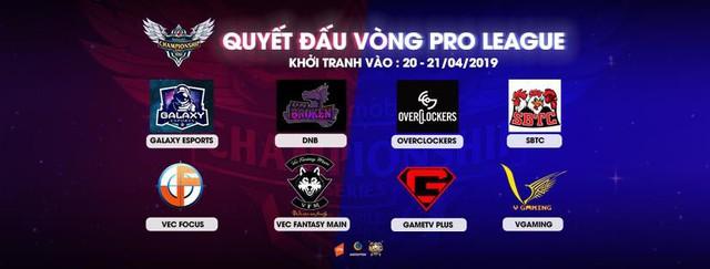 Ngày 20/4 - Khởi tranh vòng Pro League giải đấu 360mobi Championship Series Mùa 2 - Ảnh 1.