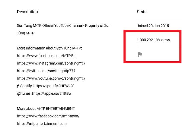 Kênh Youtube của Sơn Tùng M-TP chính thức cán mốc 1 tỷ lượt xem - Ảnh 1.