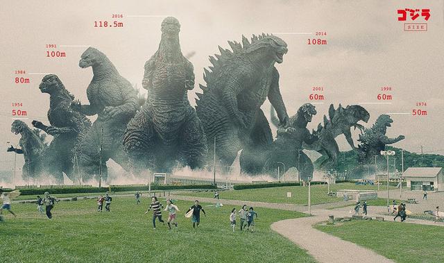 Bạn đã biết gì về sức mạnh khủng khiếp của Godzilla, vua của các loài quái vật - Ảnh 7.