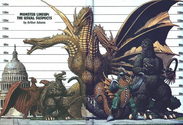 Bạn đã biết gì về sức mạnh khủng khiếp của Godzilla, vua của các loài quái vật - Ảnh 8.