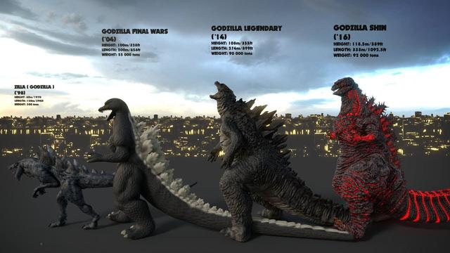 Kích cỡ Godzilla qua các thời kỳ khác nhau như thế nào? - Ảnh 2.