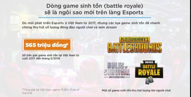 Những giải đấu PUBG Mobile tiền tỷ, đâu là cơ hội cho game thủ Việt? - Ảnh 1.