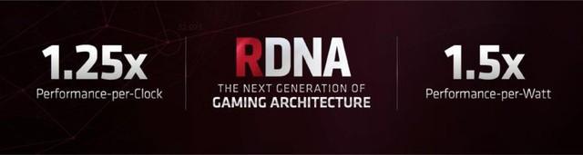 Hé lộ về AMD RX 5700 - VGA chiến game vừa mạnh lại vừa rẻ sắp làm mưa làm gió trên thị trường - Ảnh 2.