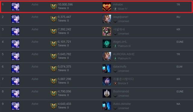 LMHT: Bội phục game thủ đạt kỷ lục 10 triệu điểm thông thạo Ashe, vẫn không thoát nổi Bạc IV - Ảnh 2.