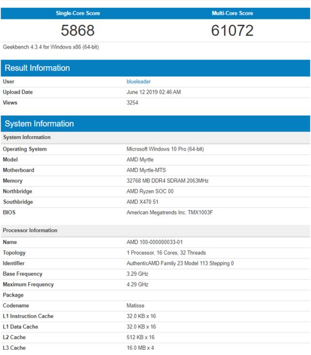 Lộ điểm số của AMD Ryzen 9 3950X 16 nhân: Vả rụng răng Intel Core i9-9980XE 18 nhân, chơi game bao mượt - Ảnh 2.