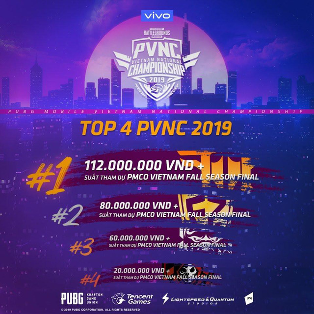 Tổng hợp vòng chung kết quốc gia PVNC 2019: FFQ đăng quang với màn lật đổ ngoạn mục - Ảnh 1.