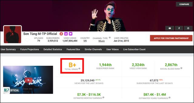 Ngỡ ngàng Youtube: Chấm điểm chất lượng kênh bà Tân Vlog cao hơn cả Đen Vâu, Sơn Tùng MTP - Ảnh 4.