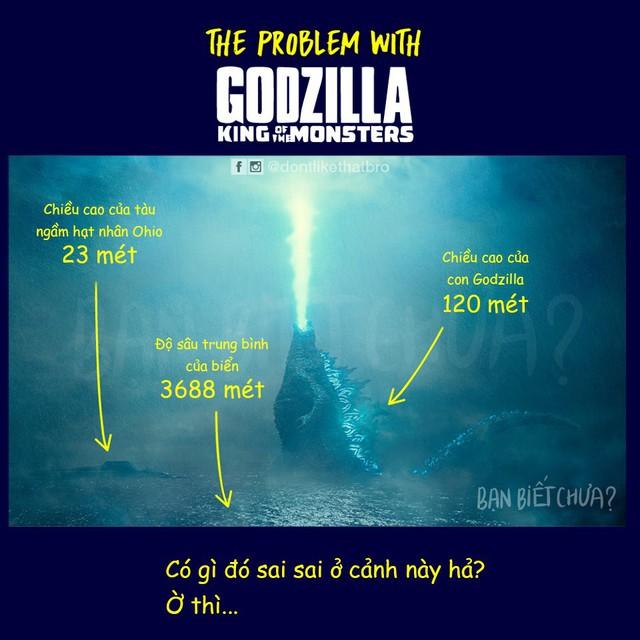 Chúa tể Godzilla: Cuộc chiến của các quái vật và chi tiết hack não muốn thử thách IQ vô cực của fan - Ảnh 1.