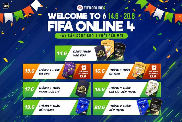 Fifa Online 3 công bố ngày chính thức đóng cửa tại Việt Nam, khép lại 6 năm hành trình đầy kỷ niệm - Ảnh 2.