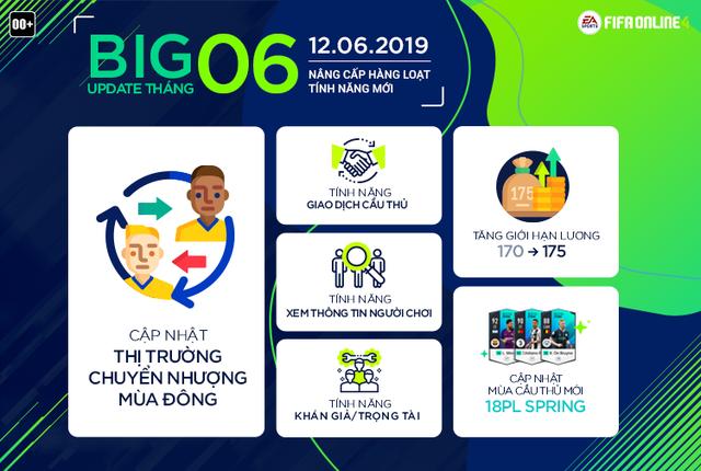 Fifa Online 3 công bố ngày chính thức đóng cửa tại Việt Nam, khép lại 6 năm hành trình đầy kỷ niệm - Ảnh 3.